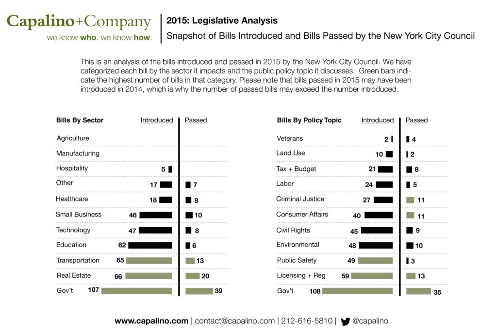 Legislative Dashboard for web (FINAL)