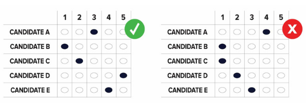Ranked-Choice Voting (RCV) ballot samples courtesy of the NYC Campaign Finance Board